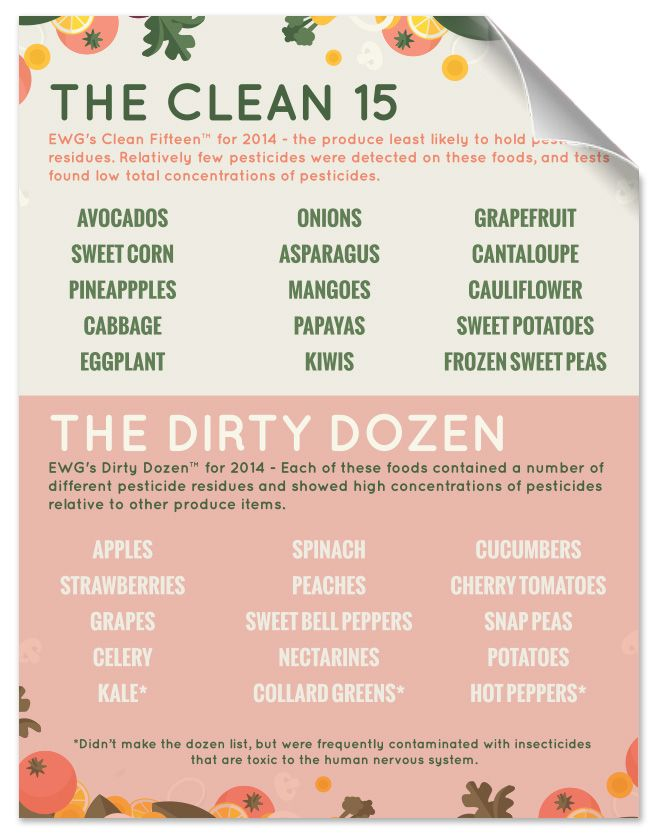 the dirty dozen foods 2014 clean 15 dozen food for bad cooks 31322