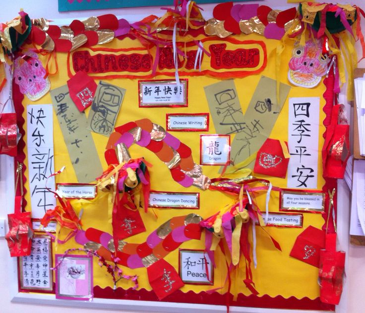 Chinese New Year EYFS Display