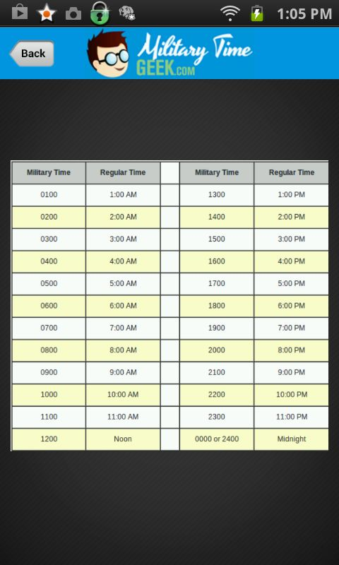27 best Military time images on Pinterest Military, Military - time conversion chart