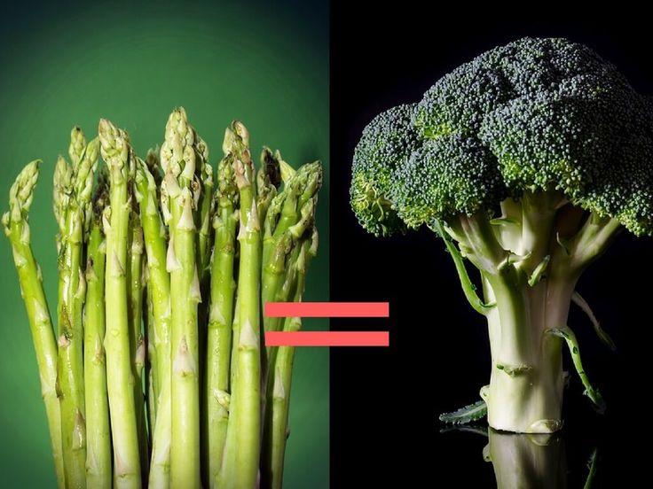 Często zdarza się, że stosując dietę nie odpowiadają Ci wszystkie produkty. Bądź zwyczajnie są za drogie. Poznaj równie zdrowe zamienniki żywnościowe.