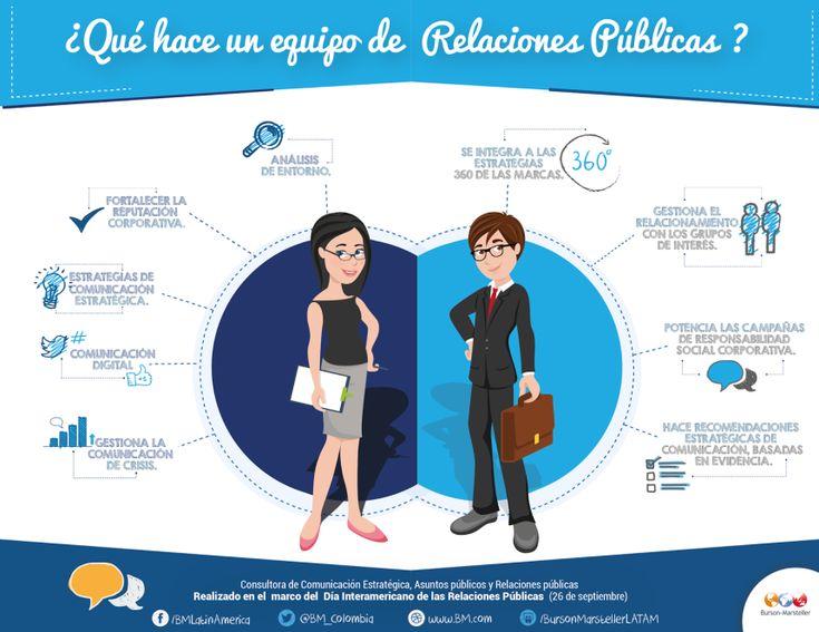 Qué hace un equipo de Relaciones Públicas #infografia #infographic #marketing