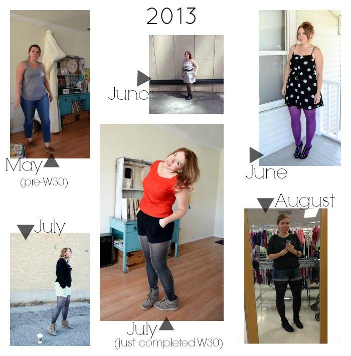 female weight loss blogs women