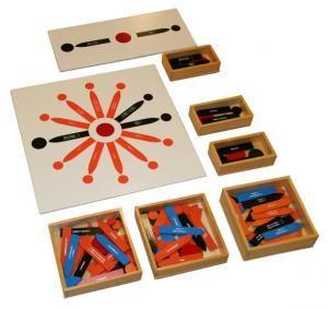 THE LEARNING ARK - Elementary Montessori : Sentence Analysis - Post 1