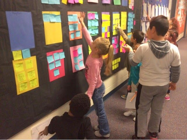 Great step by step for year 1 genius hour http://teachbrightly.blogspot.com.au/2014/04/genius-hour-in-1st-grade.html