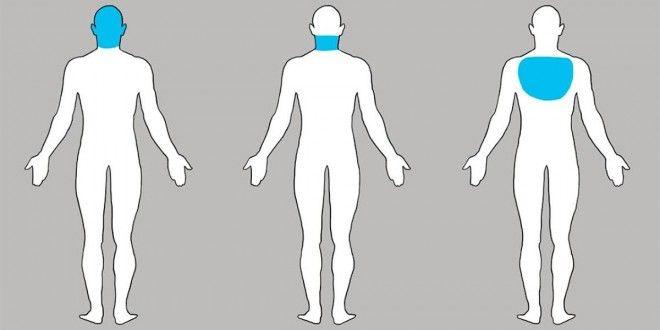 O mapa das emoções: saiba como suas emoções estão interferindo no seu corpo | Cura pela Natureza