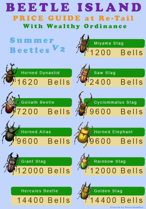 Beetle Island Price Guide at Re-Tail (with wealthy ordinance)