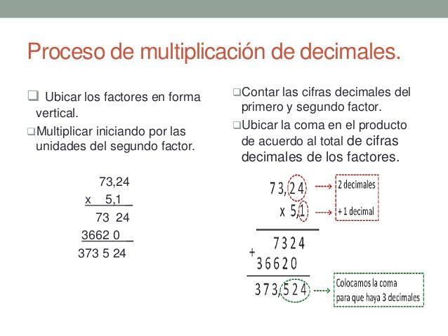 Pagina De Multiplicacion De Decimales Multiplicación De Decimales Problemas De Multiplicaciones Fracciones Decimales