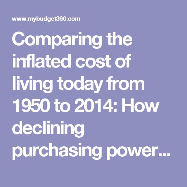 Comparing the inflated cost of living today from 1950 to 2014:  How declining purchasing power has hurt the middle class since 1950.