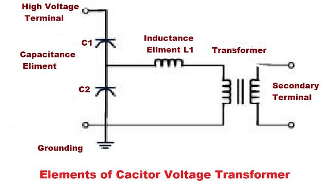 WAZIPOINT Engineering Science & Technology Blog: VOLTAGE TRANSFORMERS-VT USING
