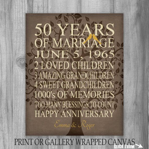 Couples Anniversary Gift Personalized Gift To Parents