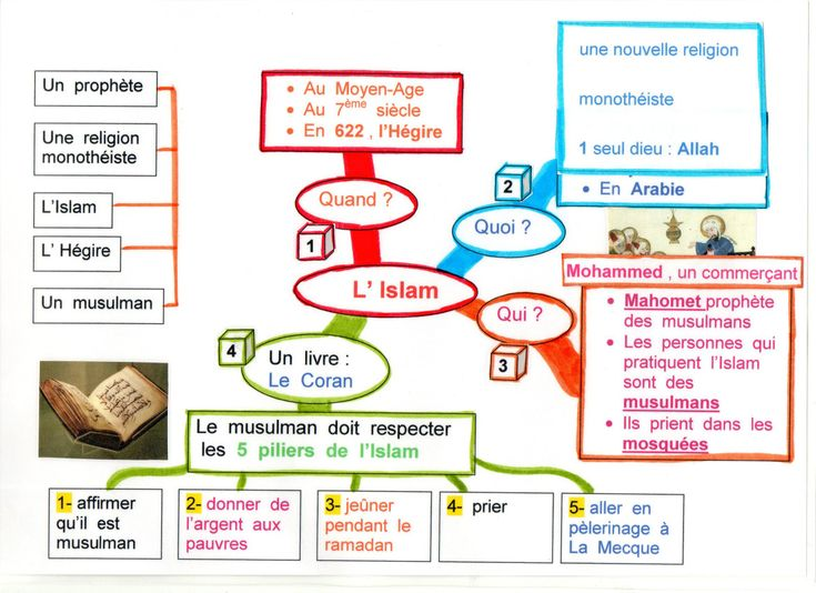 Img182 Histoire 5eme Pinterest Les Invasions