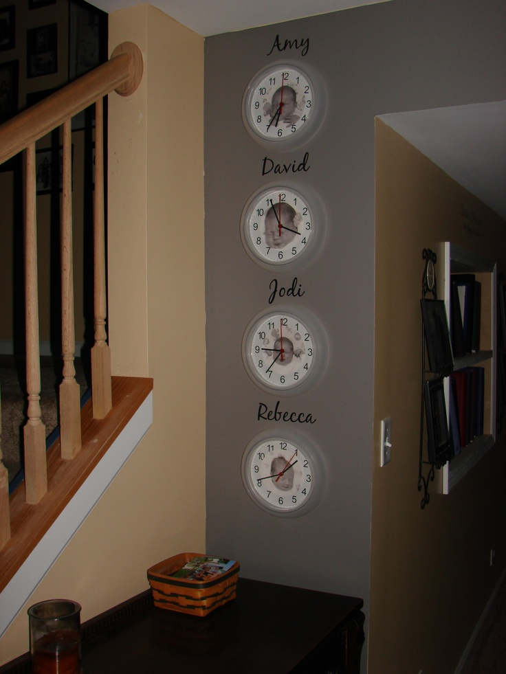 Narrow Wall Decoration Ideas : Best images about uppercase living on