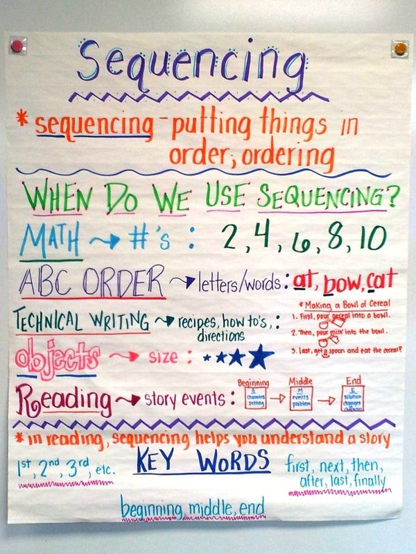 16 best images about Teaching Sequence of Events on Pinterest ...