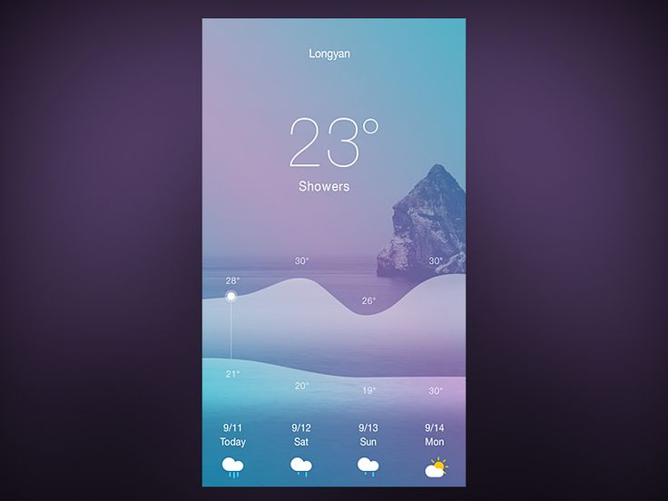 Weather App concept by Rajiv