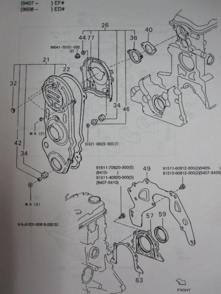 Northstar Engine Diagram Adalah Di 2020