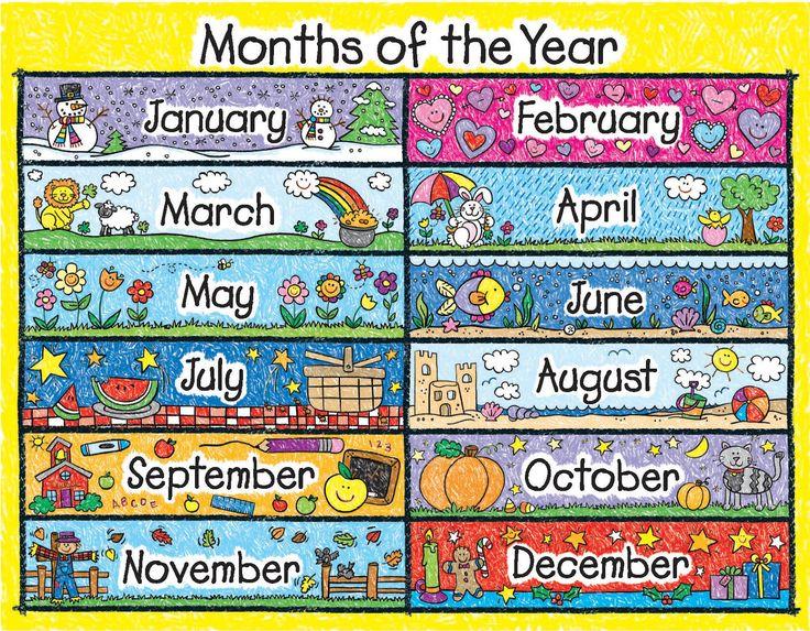 """Como ya sabéis en clase, todos los días, hacemos las rutinas """"Daily routines"""" y una de las partes más importantes es decir qué mes es """"What month is it? Si queréis practicarlo también en casa, os …"""