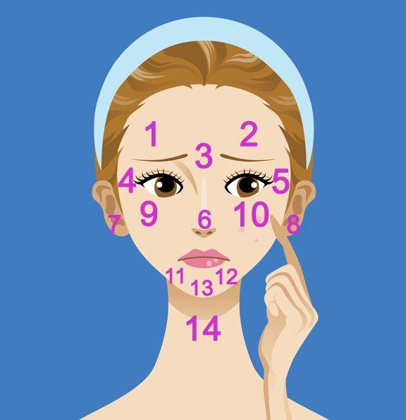 Mapa do rosto para saber o significado da acne aparecer em certos pontos do seu rosto. Confira o que cada região significa, pra mim deu super certo!!