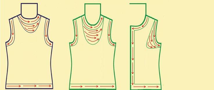 MK раскладка шерсти, грудные и плечевые вытачки.