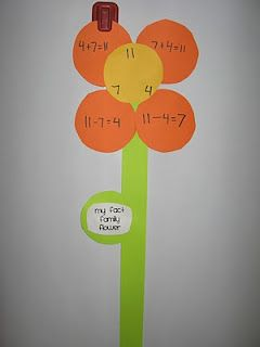 Fact FamiliesFlower Facts, Facts Families, Grade Sweets, Teaching Ideas, Math Ideas, Sweets Life, First Grade, Families Flower, 1St Grade