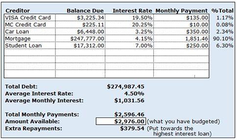 17 besten Bill paying spreadsheets Bilder auf Pinterest Private - free debt reduction spreadsheet