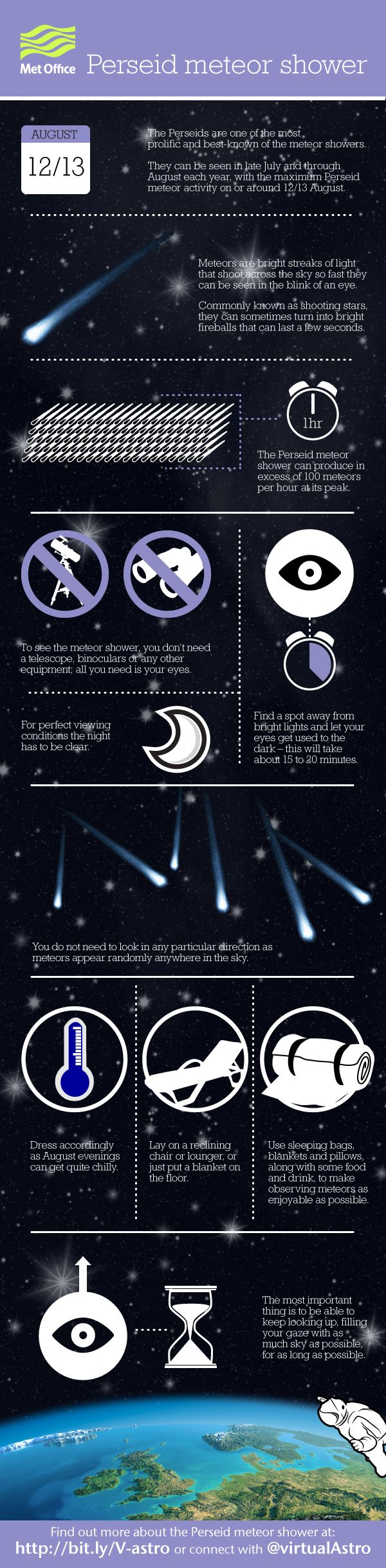 Perseid meteor shower - Meteors are bright streaks of light that shoot across the sky so fast they can be seen in the blink of an eye. Commonly known as shooting stars, they ... Check more at http://carpfishinglakes.com/perseid-meteor-shower/