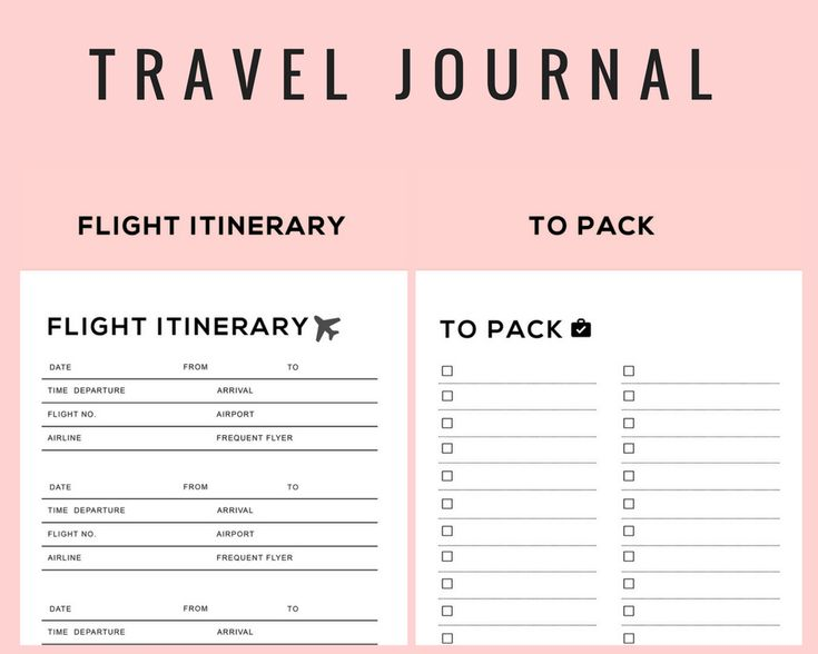 Travel Holiday Trip Planner, Itinerary planner ...