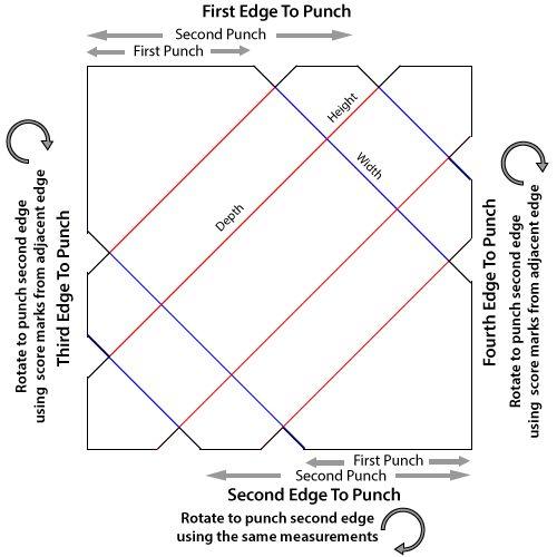 box sizes diagram wiring diagram todays