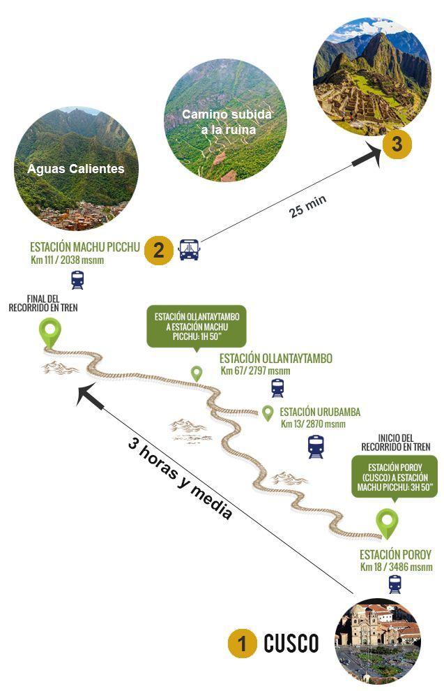 Como Ir A Machu Picchu Cuanto Cuesta Machu Picchu Peru Viaje