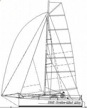 Didi Cruise-Mini Mk3 radius chine plywood boat plans