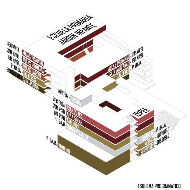"""Galería de Segundo Lugar Concurso """"Hacia una Nueva Arquitectura Escolar"""" / Mariano Alonso + Ludmilla Crippa + Ariel Jinchuk - 28"""