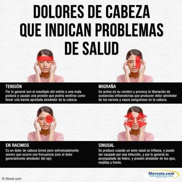 Dolores De Cabeza Que Indican Problemas De Salud