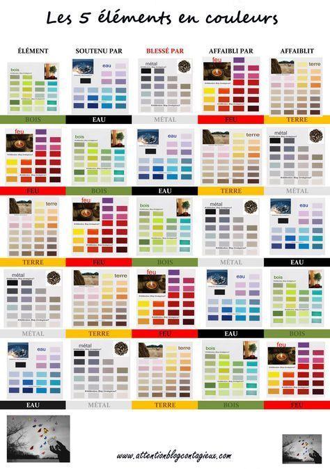 Des secteurs et des couleurs