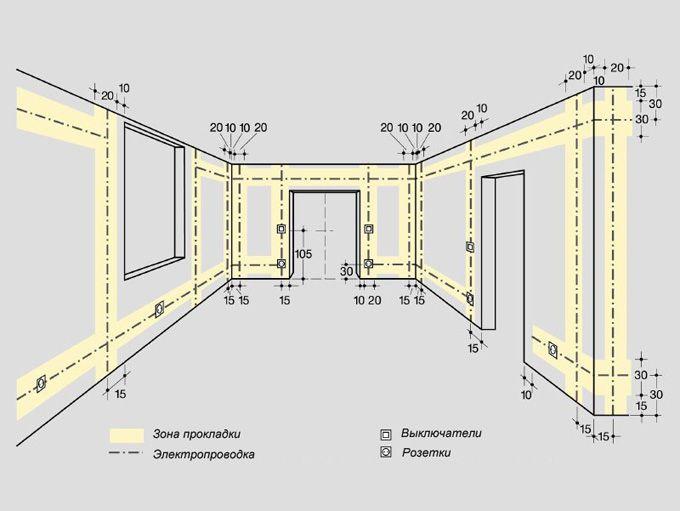 электрик открытая проводка: 14 тыс изображений найдено в Яндекс.Картинках