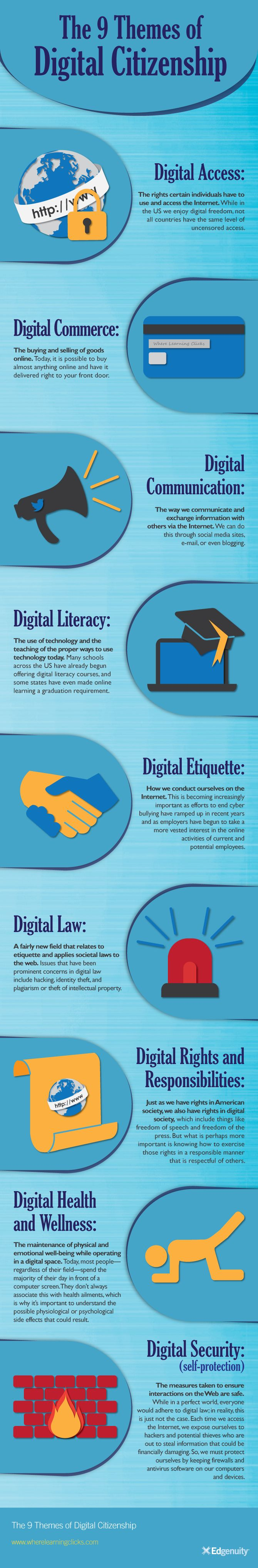 How to Teach the 9 Themes of Digital Citizenship Infographic - http://elearninginfographics.com/how-to-teach-the-9-themes-of-digital-citizenship-infographic/