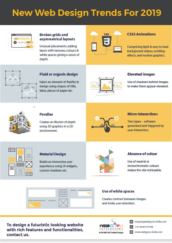 Website Design Trends 2019 An Infographic Business Web Design Website Design Trends News Web Design