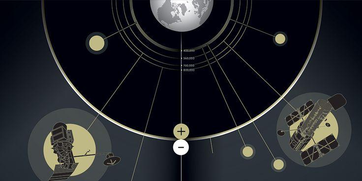 international space station speed - photo #21