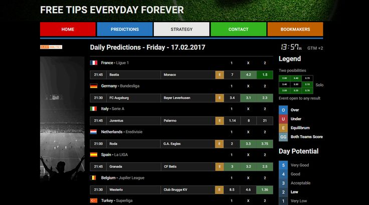 #Football #Fridaynightfootball #predictor #footballtipster #soccertips #Footballpredictor #FussballPrognosen #prédictions #previsão  #futebol #Soccer #soccerpredictor  #footballtips #TOPBET #Footballexpert  #Besttips #footballtrader #FREETIPS #TOPTIPSTER  #pronostic #footballpicks  #soccertipster  #tipster #sportstipster #FootballEXPERT