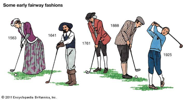 L'évolution des éléments environnants les cours de Golf : des pantalons de Golf et des corsets aux balles recyclables