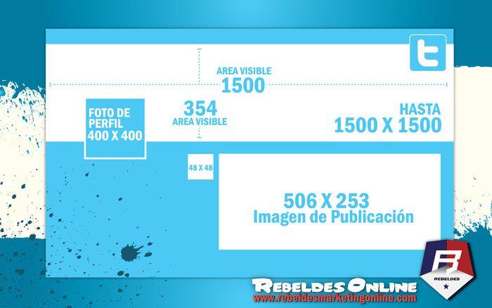 Medidas de las imágenes en #Twitter #socialmedia #twittermarketing