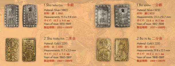 Samurai sada - Exkluzivní Emise - Národní Pokladnice - přední evropský prodejce mincí a medailí
