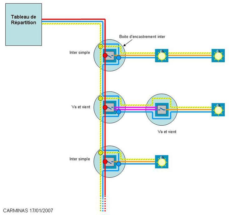 166 best images about schema lectrique on pinterest - Schema electrique telerupteur ...