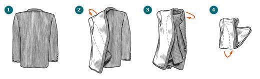 Как складывать пиджак и рубашки в сумку