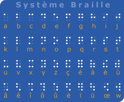Lettres de l'alphabet en Braille