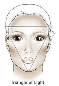 Beaucoup d'entre nous se demandent quelle est la bonne technique pour contourner et illuminer votre visage? c'est une méthode que be...