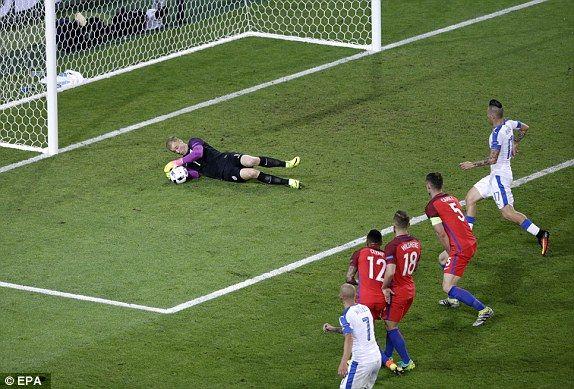 Евро-2016 Англия вышла в плей-офф со второго места