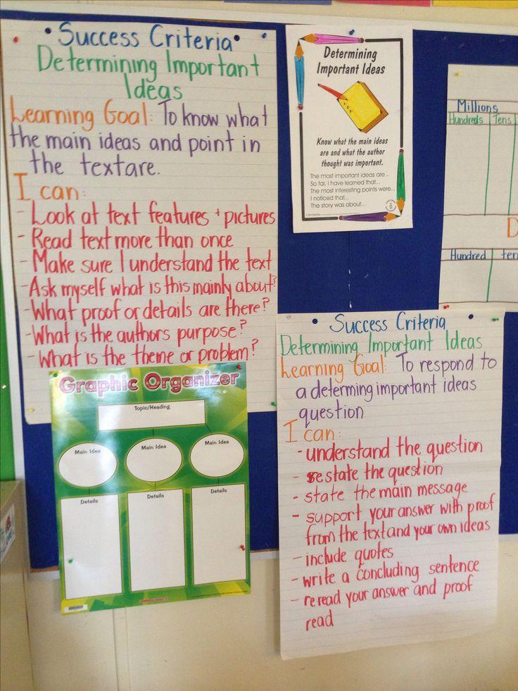 Determining Important Ideas success criteria
