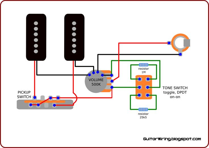 Guitar wiring diagrams: customization, DIY projects, mods