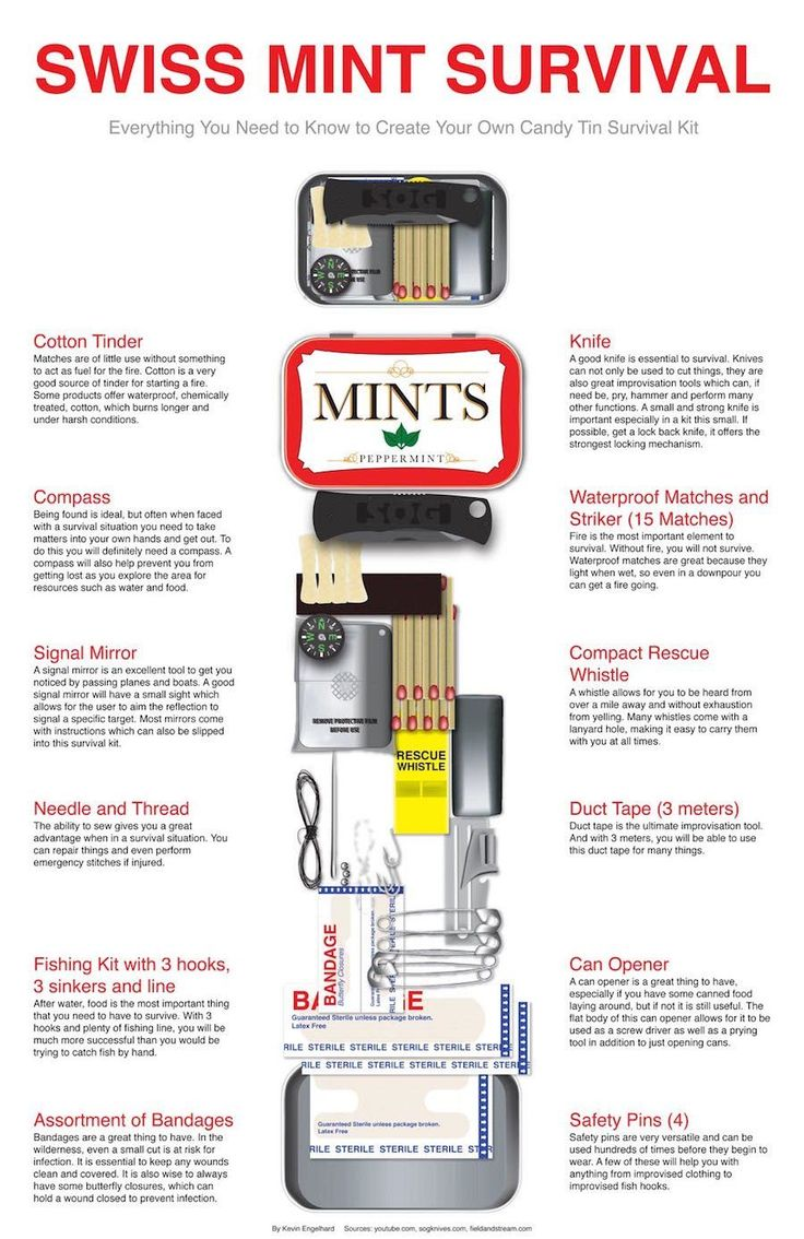 Everything a Survival Kit Needs, Packed In an Altoid's Tin [INFOGRAPHIC] Check out these survival kit essentials, all packed inside a tiny Altoid's tin. You wouldn't think you could fit everything, but you'd be surprised.