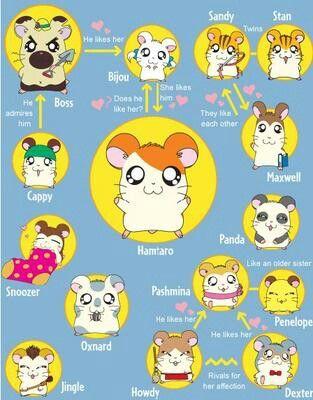 Hamtaro characters, love chart, text; Hamtaro