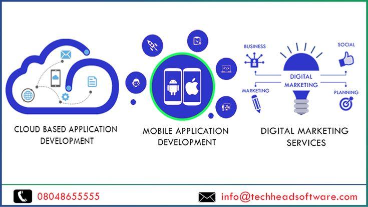 Top Digital Marketing Services Bangalore, Cloud Based & Mobile Application Development in Bangalore,USA,UK